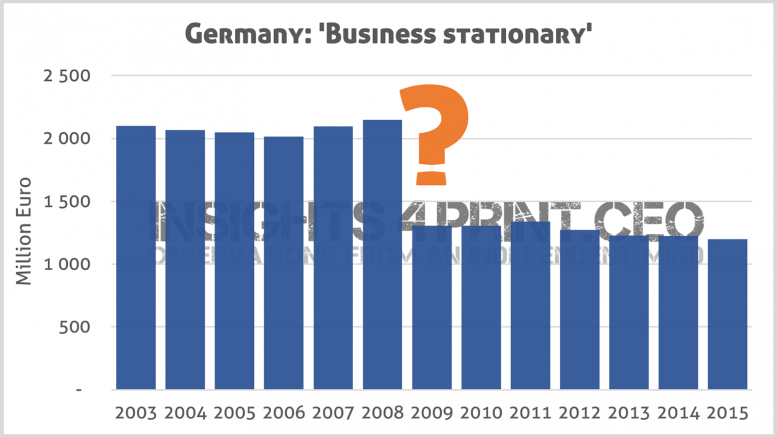 What happened with business cards in germany in 2009 and why you what happened with business cards in germany in 2009 and why you should care reheart Images