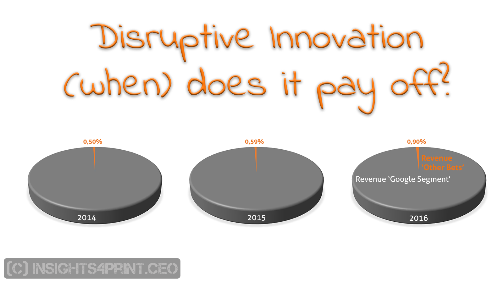disruptive innovation 2 What is disruption when talking about any kind of business-related disruption, we're actually referencing a wider theory of disruptive innovation this term was coined and defined for the first time by harvard business school's clayton christensen in his 1997 book the innovator's dilemma.