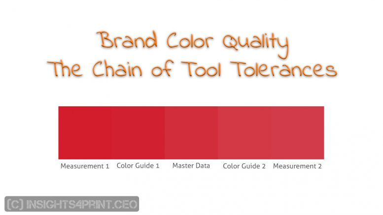 Brand color quality in print: the chain of tool tolerances
