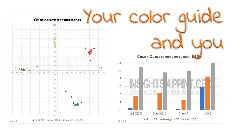 Your Color Guide And You First Results Insights4print Ceo