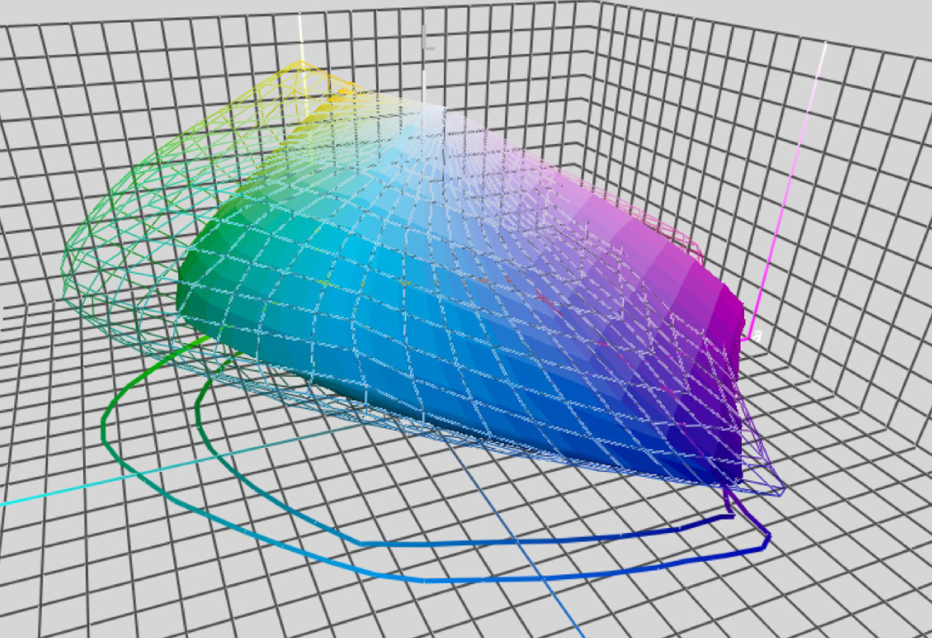 3D gamut inkjet vs photographic