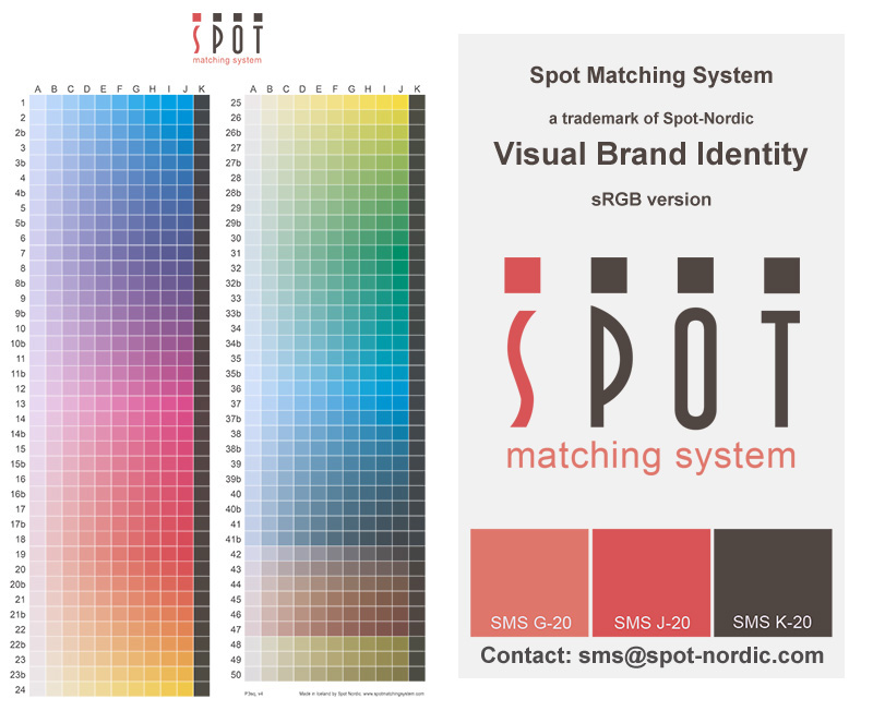 Spot Matching Systemp